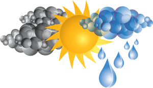clima 300x173 - Info útil en tu visita a Úbeda y Baeza